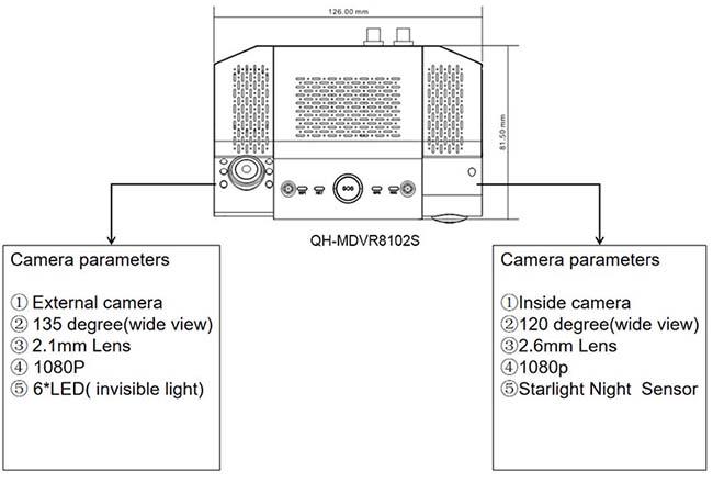 Car DVR MDVR8102S detailed spec