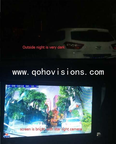 1080P Star light camera,night view full clear image(MC010)