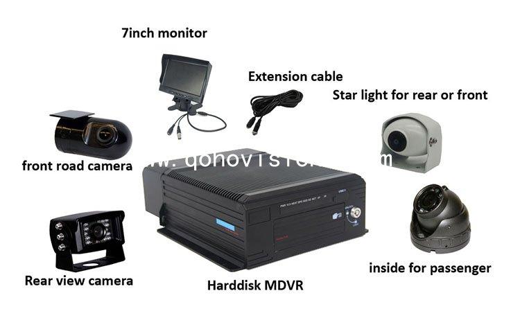1080P 180 Degree Wide View Waterproof Star Light Camera