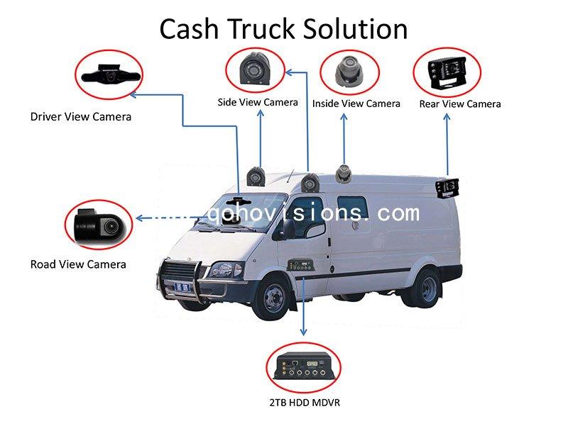Cash Truck Solution
