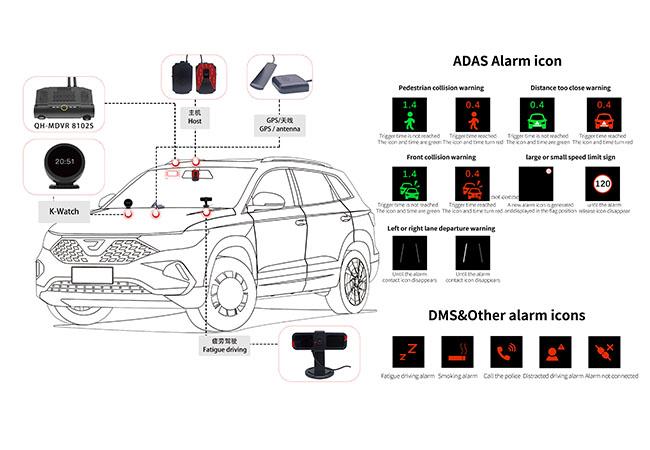 Driver Fatigue ADAS work with Car DVR