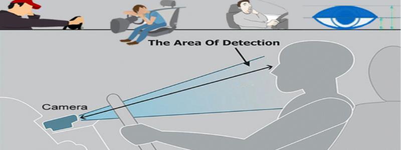 Driver Fatigue Monitor FAQs 6