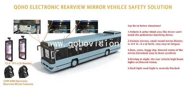Large Vehicle Blind Area & Rearview Mirror Solution - QOHO