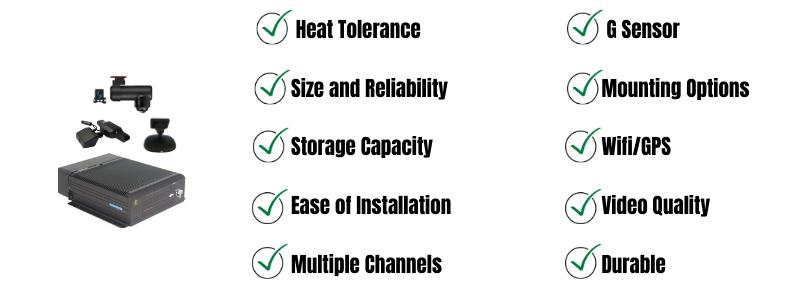 factors of Car DVR FAQs