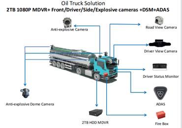 Oil truck solution