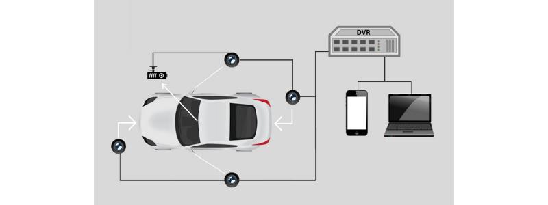 Vehicle Camera FAQs (3)