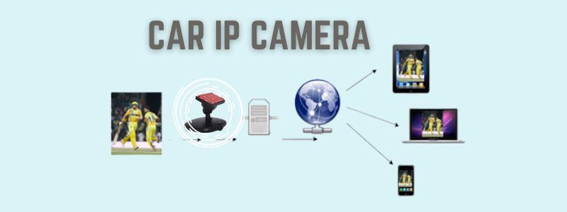 car IP camera faq5