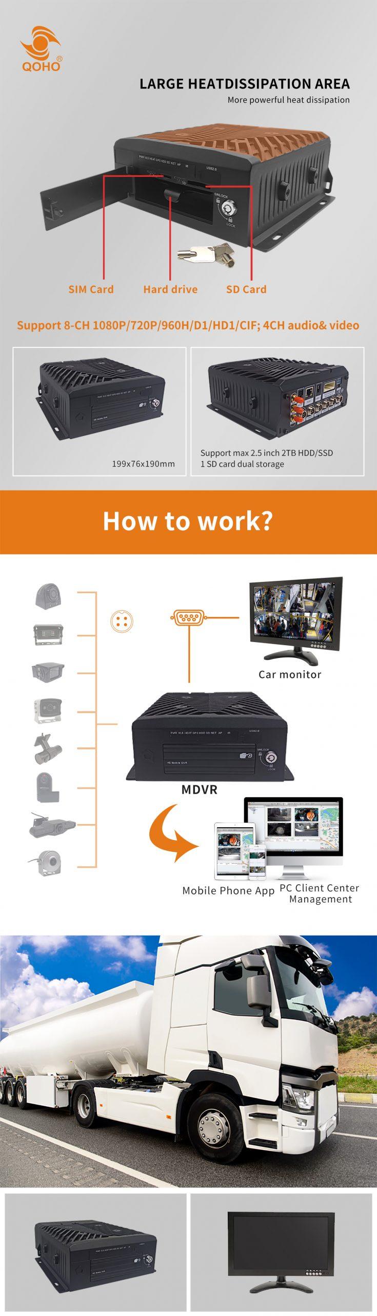 EU HDD Mobile DVR